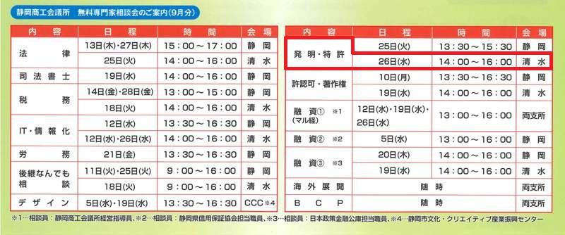 H30.9.静岡商工会議所「Bizサポート」清水
