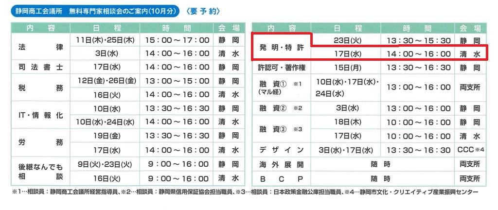 H30.10.静岡商工会議所「Bizサポート」清水